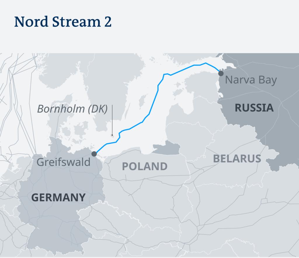 трубопровод северный поток 2